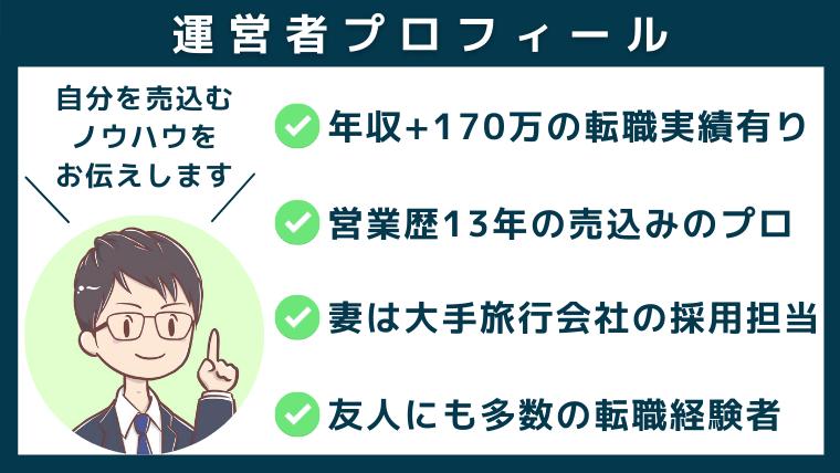 運営者プロフィール